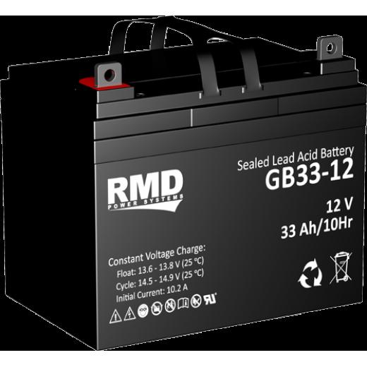 RMD GB 33-12 - описания, отзывы, подробная характеристика