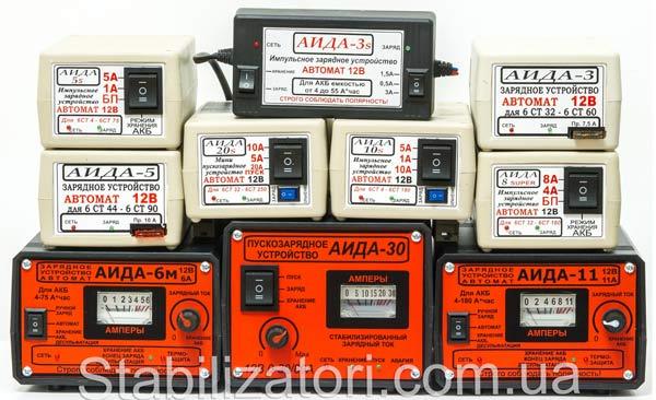 Пример автомобильных зарядных фирмы Аида, импульсного типа с эффектом десульфатации.