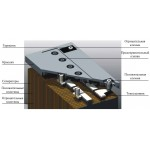 LogicPower LP-GL 12V 200AH - описания, отзывы, подробная характеристика